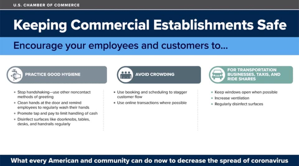 Commercial establishments US Chamber